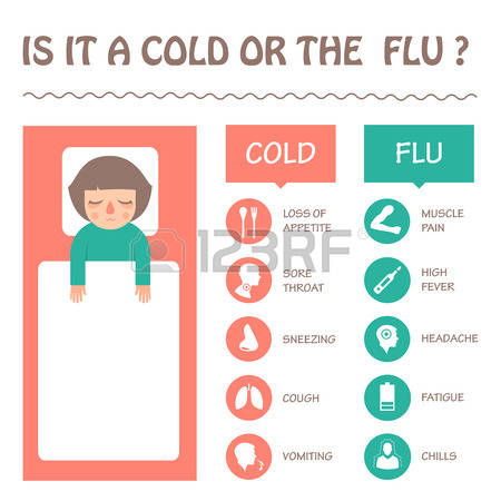 flu-and-cold-symptoms-disease-infographic-vector-illustration-sick-icon